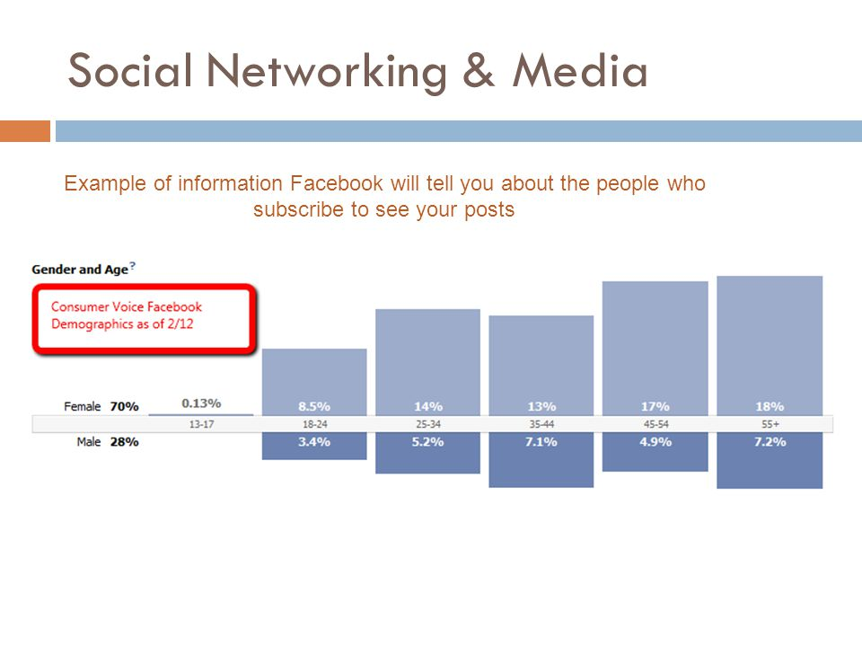 Social Networking & Media Example of information Facebook will tell you about the people who subscribe to see your posts