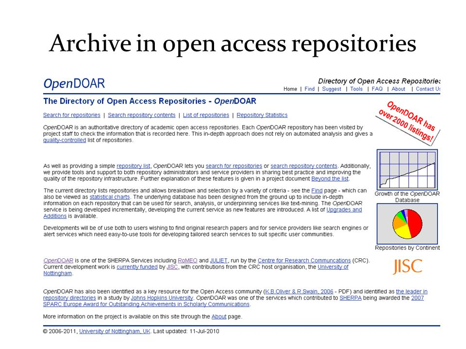 Archive in open access repositories