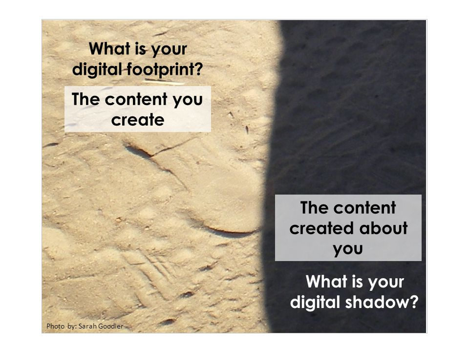 What is your digital footprint. What is your digital shadow.