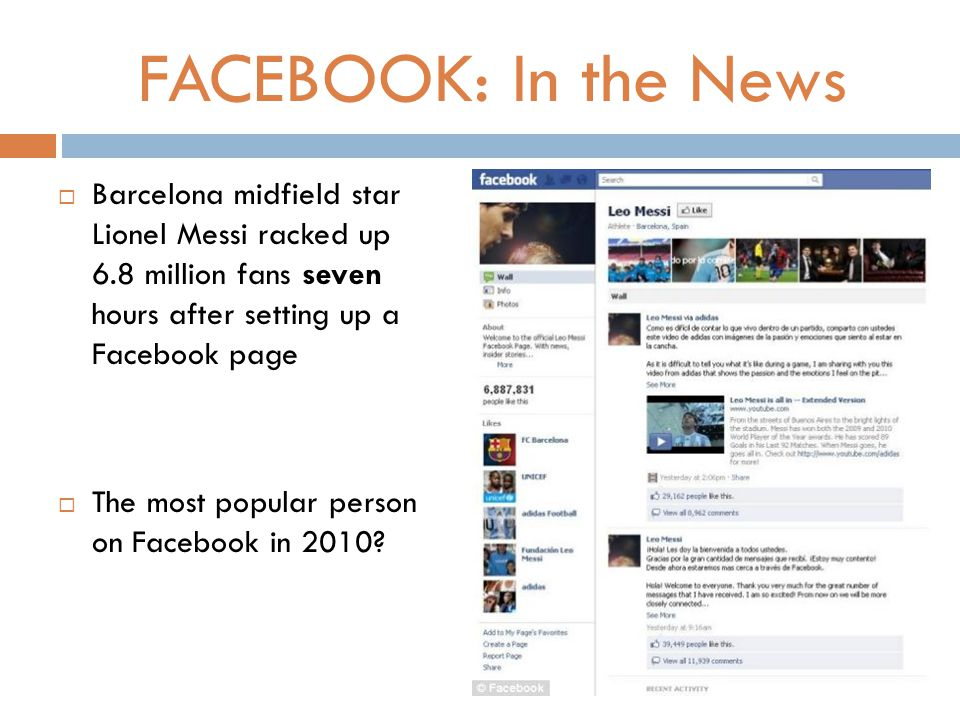 FACEBOOK: In the News  Barcelona midfield star Lionel Messi racked up 6.8 million fans seven hours after setting up a Facebook page  The most popula