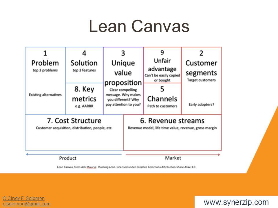 Lean Canvas © Cindy F. Solomon cfsolomon@gmail.com www.synerzip.com