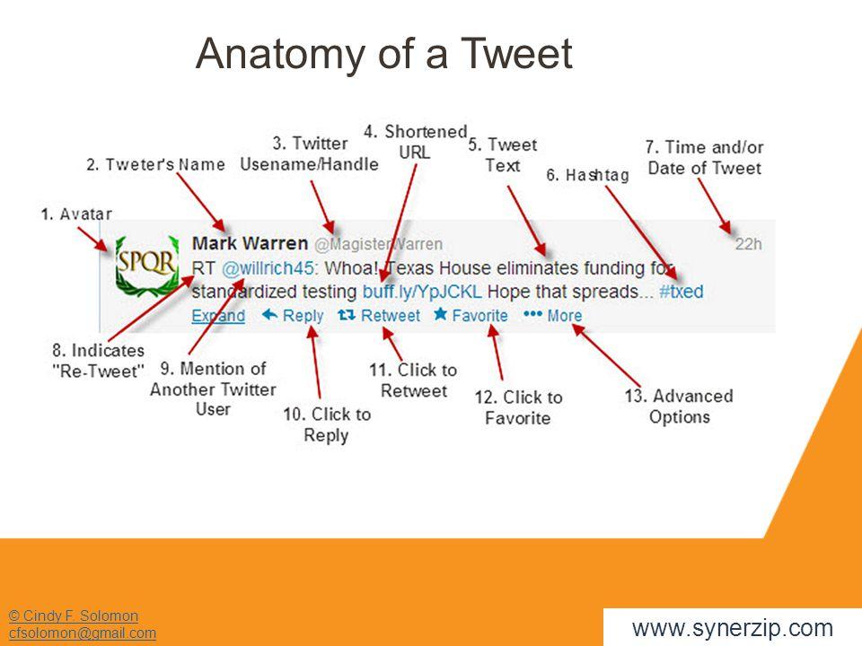 © Cindy F. Solomon cfsolomon@gmail.com Anatomy of a Tweet www.synerzip.com