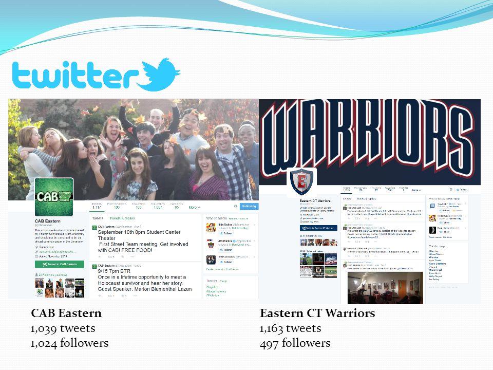 CAB Eastern 1,039 tweets 1,024 followers Eastern CT Warriors 1,163 tweets 497 followers