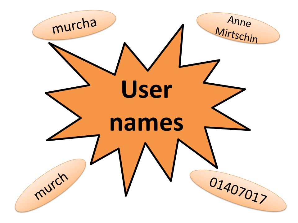 Tweetchats Interest groups may organize a regular chat Chats may be weekly, monthly or irregular Read more: What is a tweetchat?What is a tweetchat?