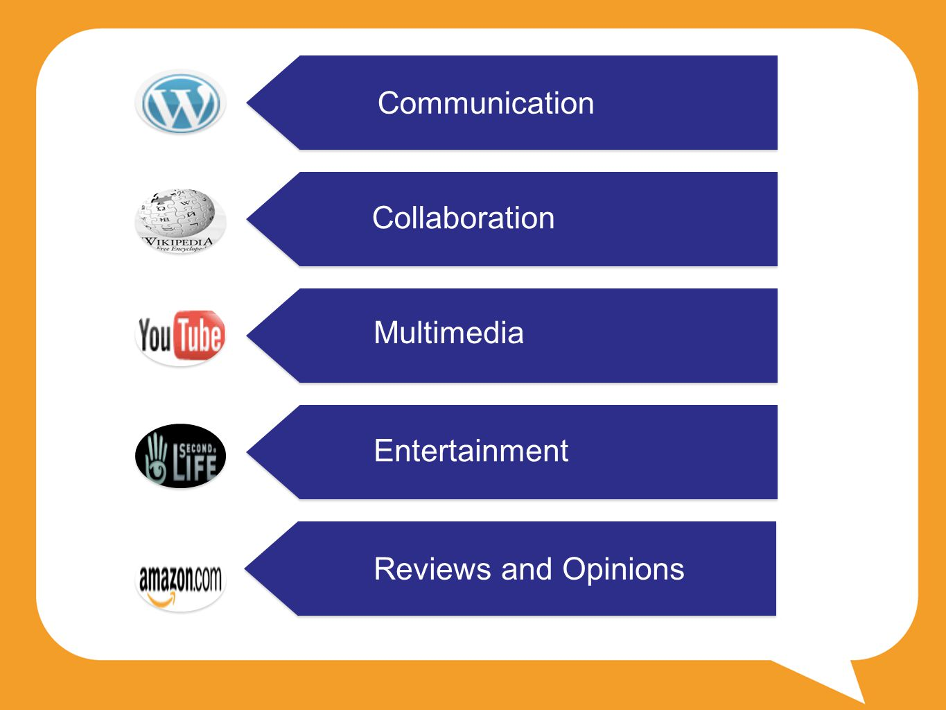 Reviews and Opinions Entertainment Multimedia Collaboration Communication