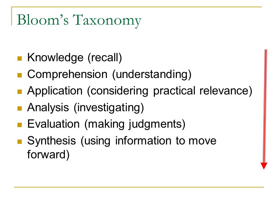 Bloom's Taxonomy Knowledge (recall) Comprehension (understanding) Application (considering practical relevance) Analysis (investigating) Evaluation (m