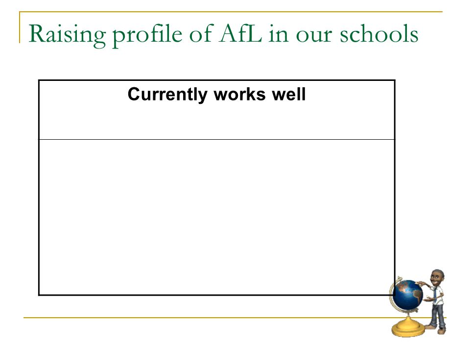 Raising profile of AfL in our schools Currently works well