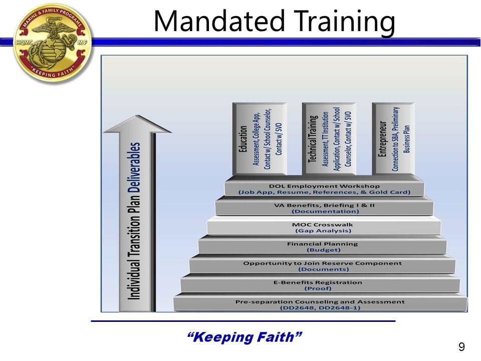 9 Mandated Training
