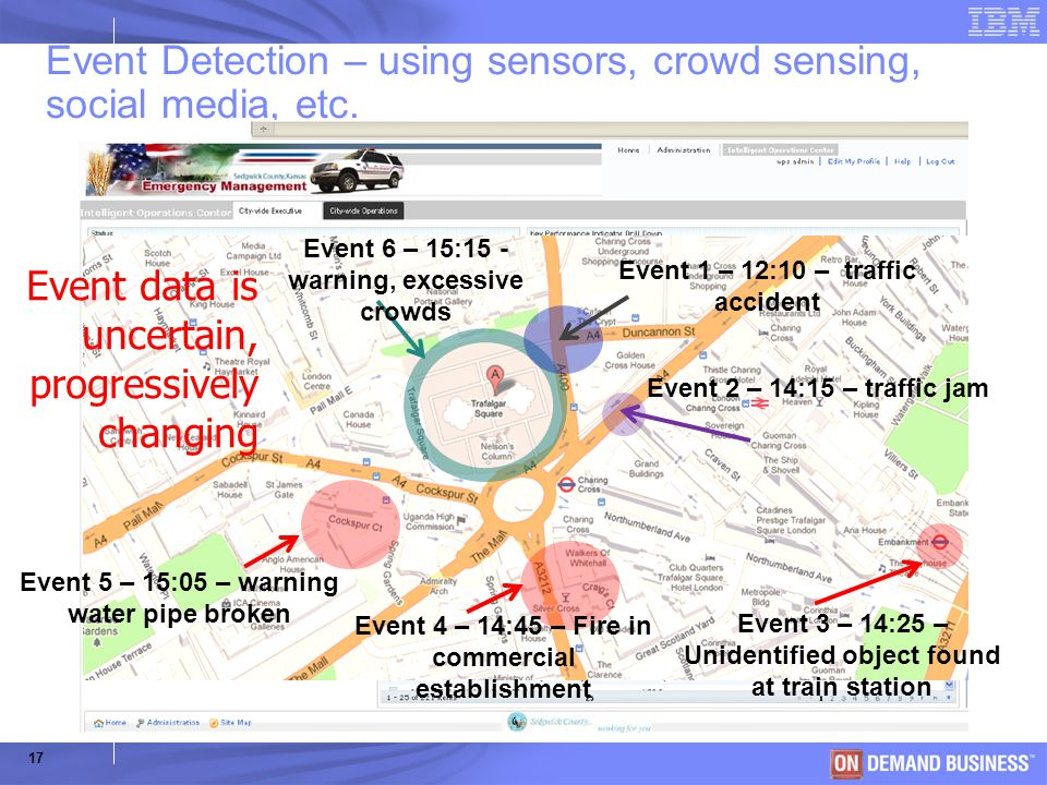© 2003 IBM Corporation Event Detection – using sensors, crowd sensing, social media, etc. 17 Event 6 – 15:15 - warning, excessive crowds Event 1 – 12: