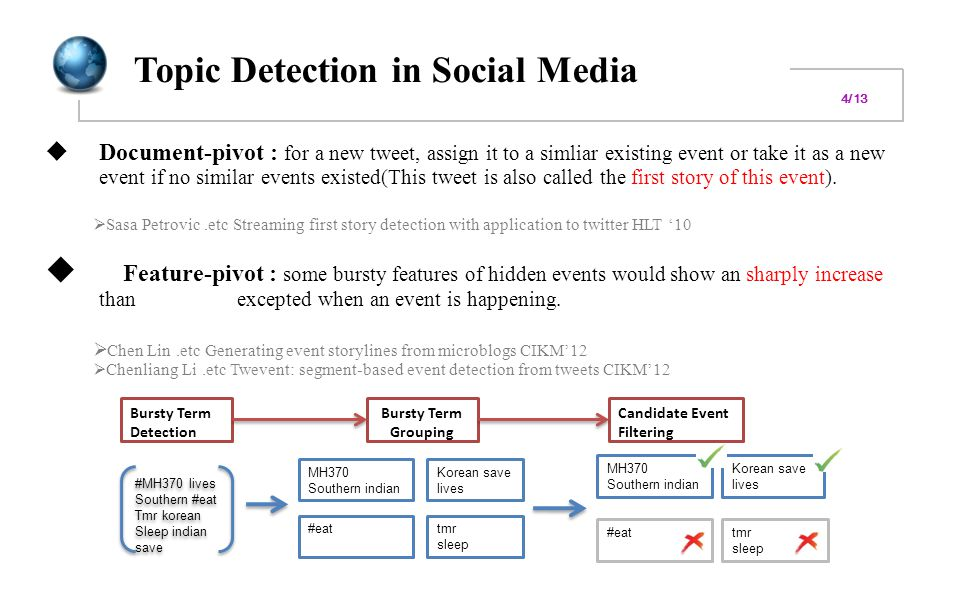 Topic Detection in Social Media 4/13  Document-pivot : for a new tweet, assign it to a simliar existing event or take it as a new event if no similar events existed(This tweet is also called the first story of this event).