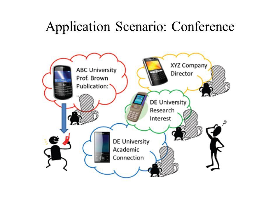 Application Scenario: Conference