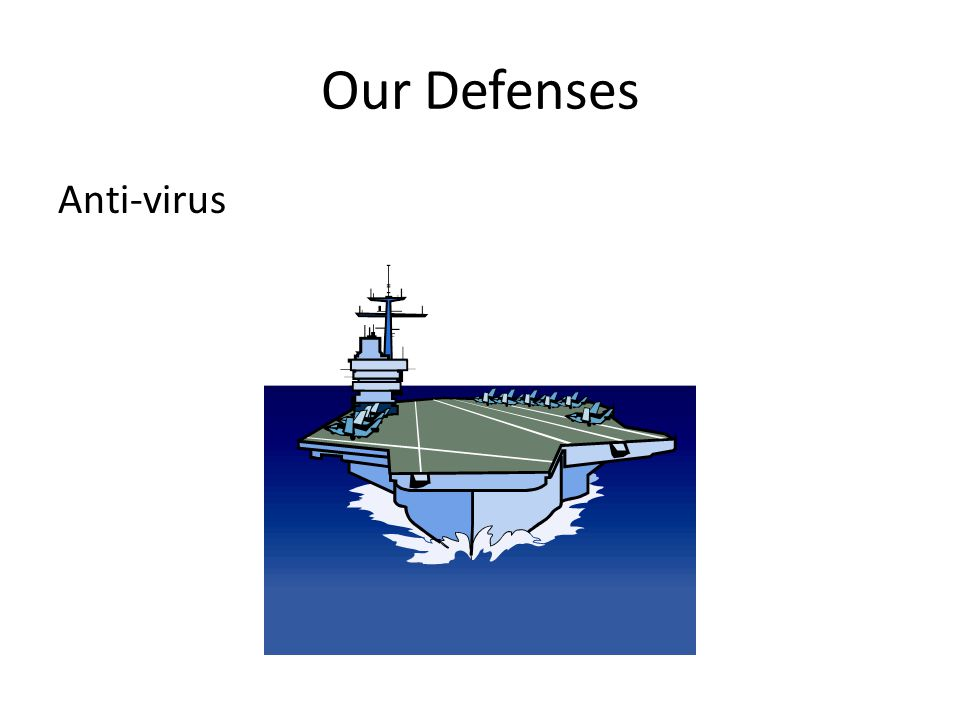 Anti-virus Our Defenses