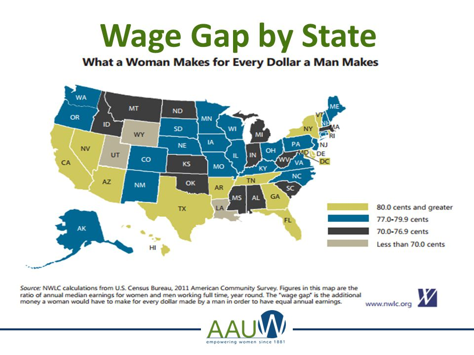 Equal Pay at the State Level 8 states have no specific pay equity law:  Alabama  Iowa  Mississippi  North Carolina  South Carolina  Texas  Utah  Wisconsin