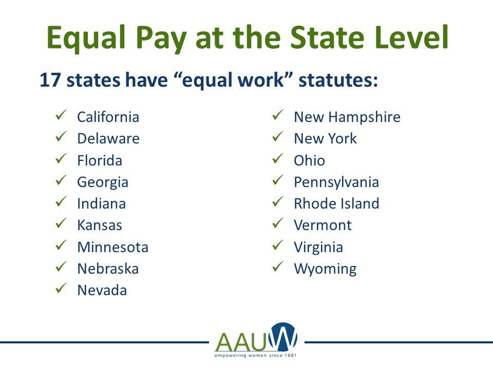 Equal Pay at the State Level Arkansas Idaho Kentucky Maine Maryland Massachusetts North Dakota Oklahoma Oregon South Dakota Tennessee West Virginia 12 states have comparable work statutes:
