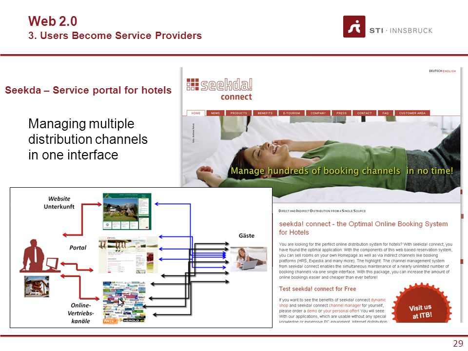 29 Managing multiple distribution channels in one interface Seekda – Service portal for hotels Web 2.0 3.