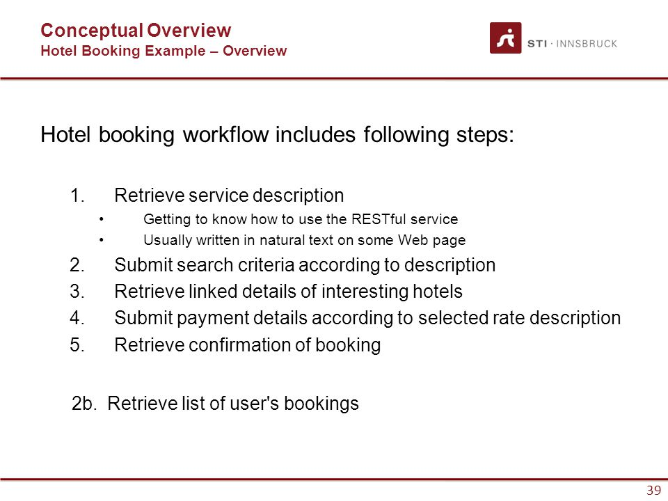 39 Hotel booking workflow includes following steps: 1.Retrieve service description Getting to know how to use the RESTful service Usually written in natural text on some Web page 2.Submit search criteria according to description 3.Retrieve linked details of interesting hotels 4.Submit payment details according to selected rate description 5.Retrieve confirmation of booking 2b.Retrieve list of user s bookings Conceptual Overview Hotel Booking Example – Overview