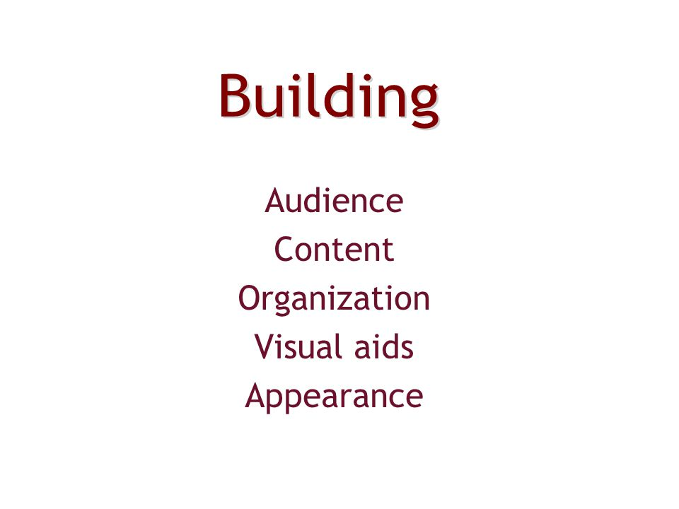 Audience Content Organization Visual aids Appearance