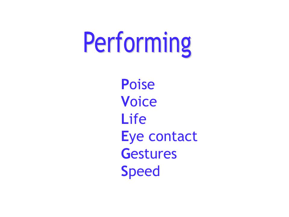 Poise Voice Life Eye contact Gestures Speed