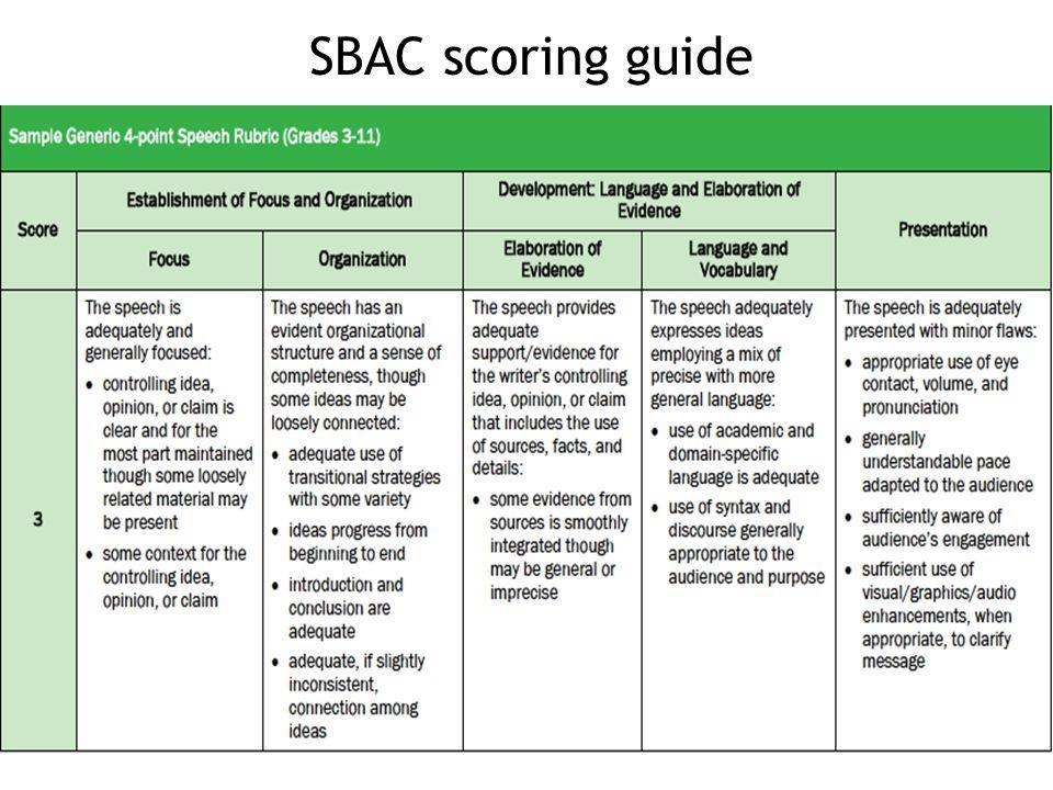 SBAC scoring guide