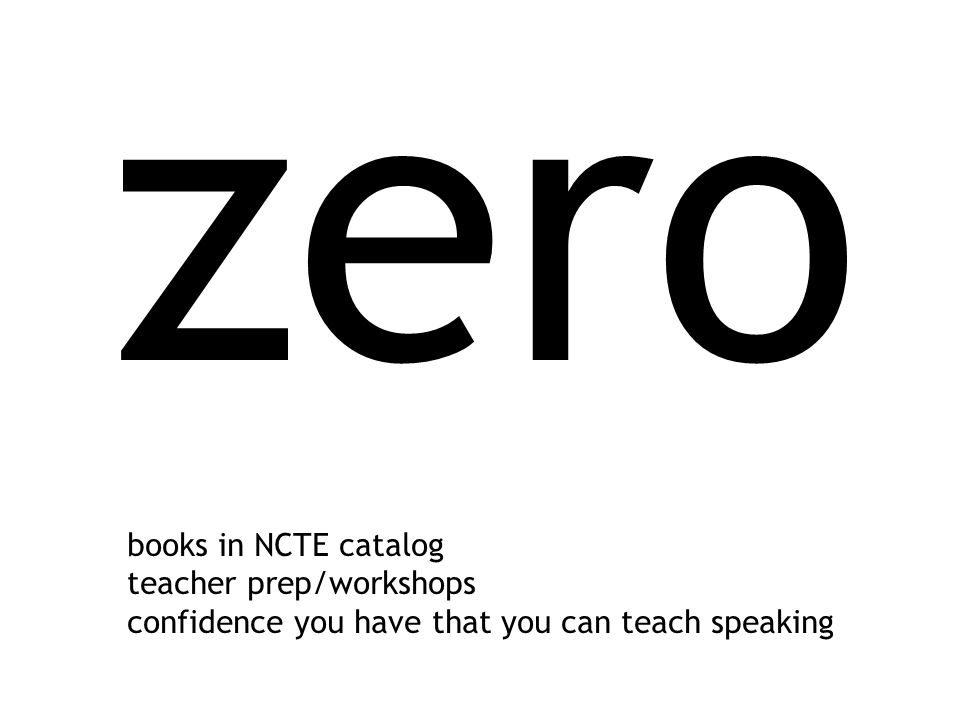zero books in NCTE catalog teacher prep/workshops confidence you have that you can teach speaking