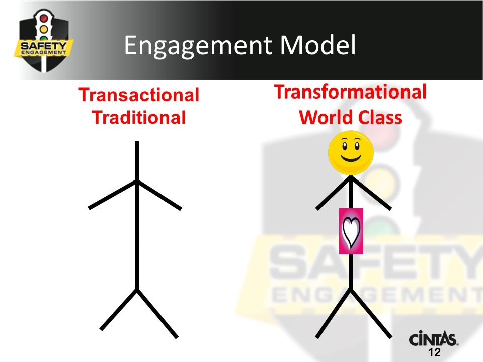 . Engagement Model Transactional Traditional 12 Transformational World Class