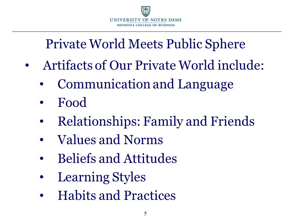 5 Private World Meets Public Sphere Artifacts of Our Private World include: Communication and Language Food Relationships: Family and Friends Values and Norms Beliefs and Attitudes Learning Styles Habits and Practices