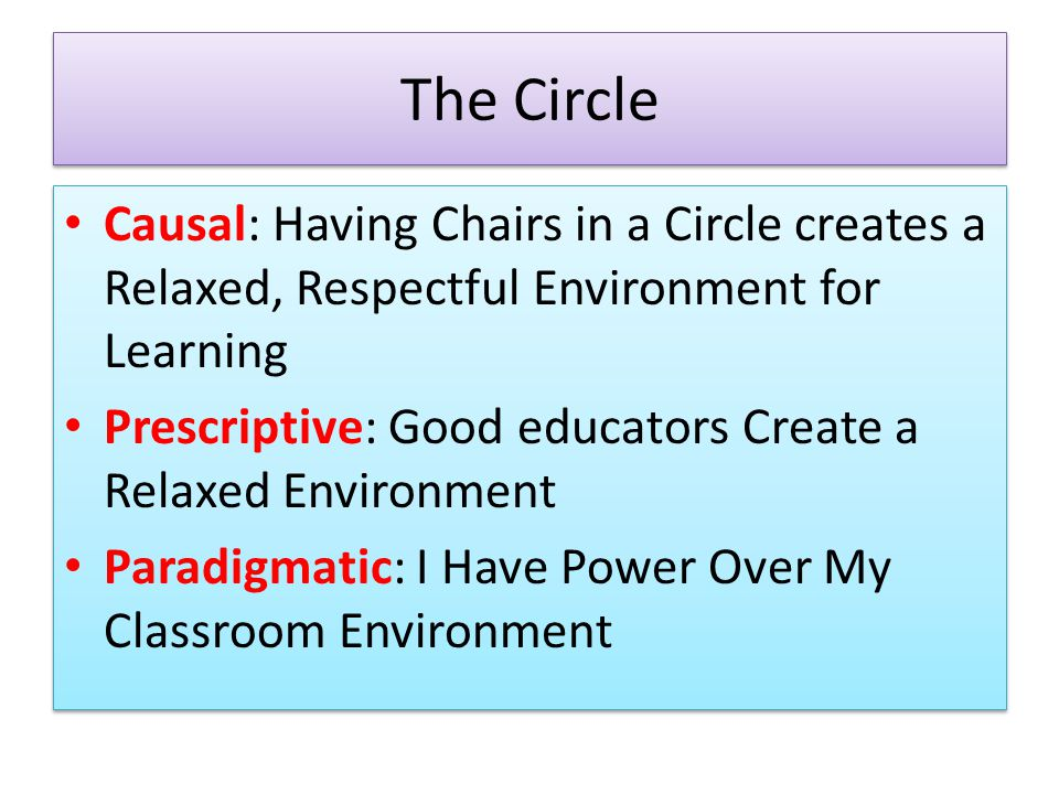 The Circle Causal: Having Chairs in a Circle creates a Relaxed, Respectful Environment for Learning Prescriptive: Good educators Create a Relaxed Environment Paradigmatic: I Have Power Over My Classroom Environment Causal: Having Chairs in a Circle creates a Relaxed, Respectful Environment for Learning Prescriptive: Good educators Create a Relaxed Environment Paradigmatic: I Have Power Over My Classroom Environment