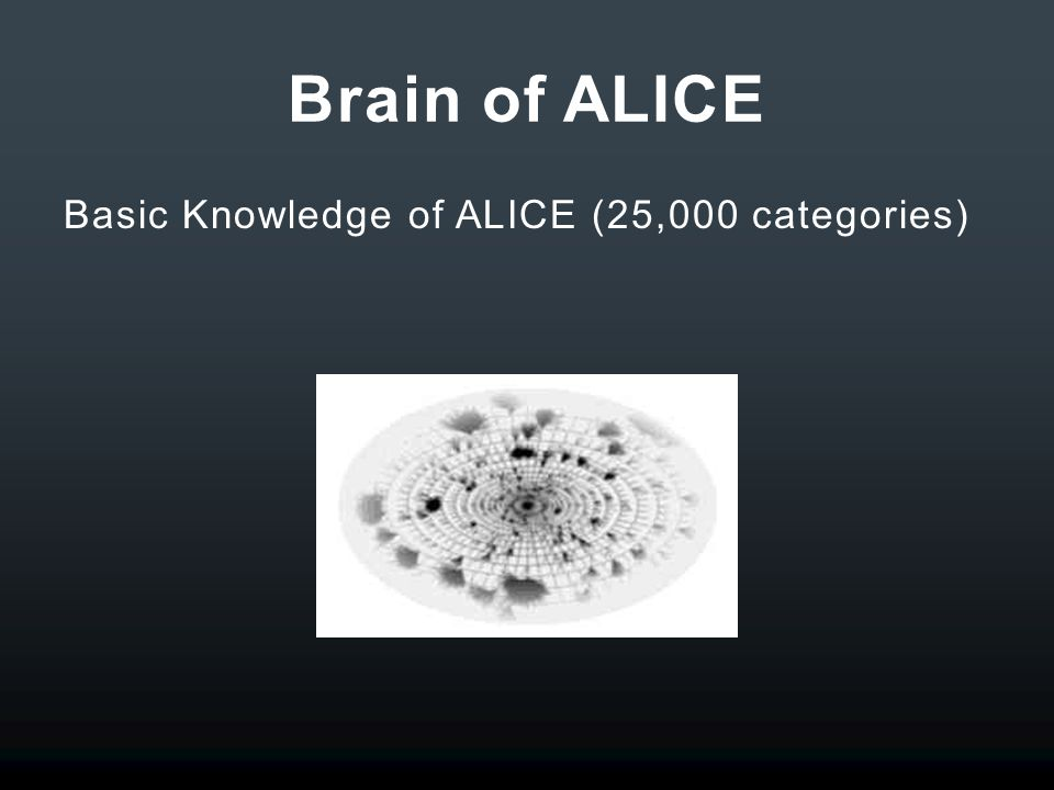 Brain of ALICE Basic Knowledge of ALICE (25,000 categories)