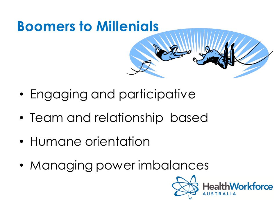 Boomers to Millenials Engaging and participative Team and relationship based Humane orientation Managing power imbalances