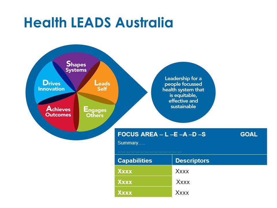 Health LEADS Australia FOCUS AREA – L –E –A –D –S GOAL Summary….. …………………………………… CapabilitiesDescriptors Xxxx