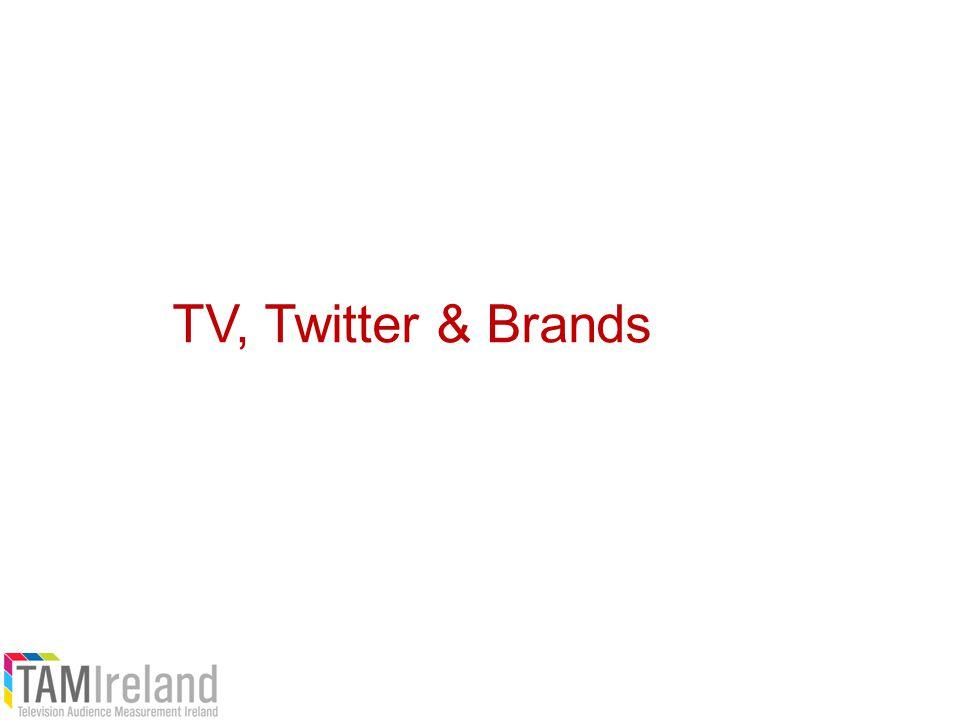 TV, Twitter & Brands