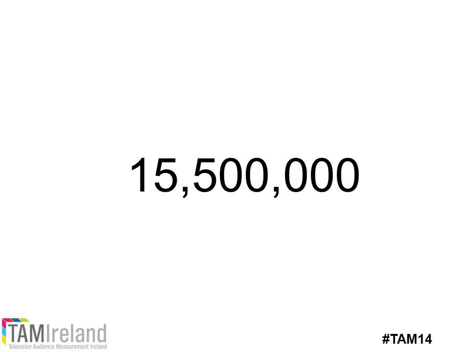 15,500,000 #TAM14