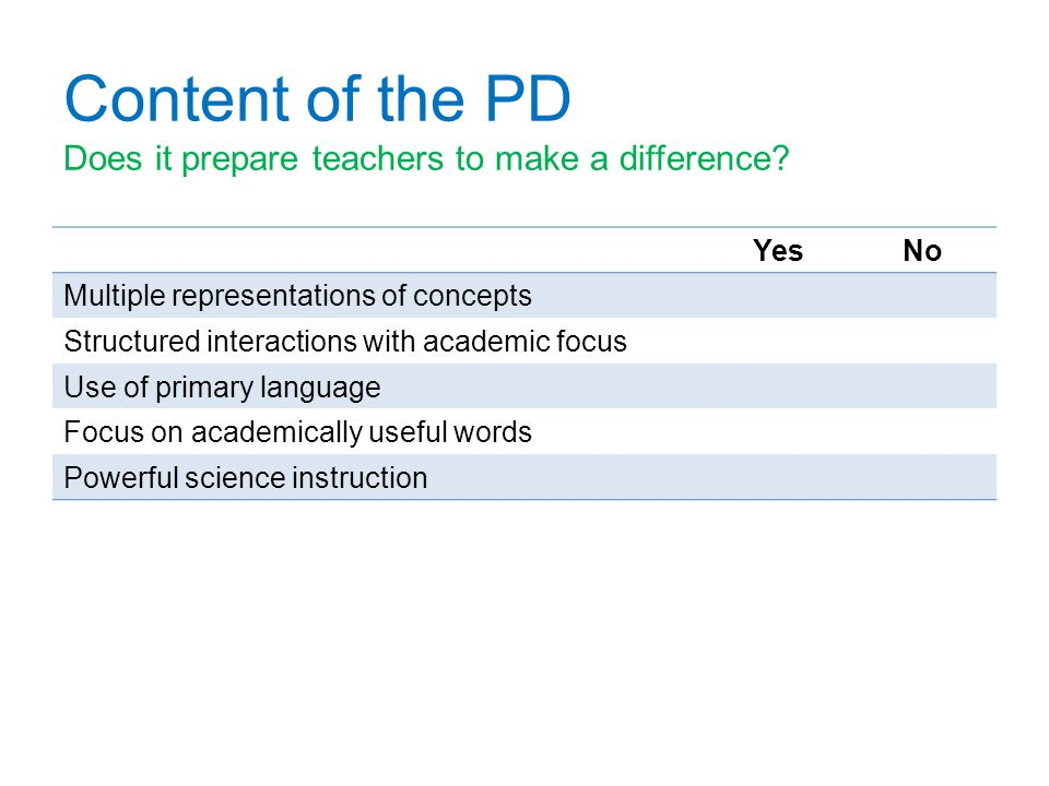 Content of the PD Does it prepare teachers to make a difference? YesNo Multiple representations of concepts Structured interactions with academic focu