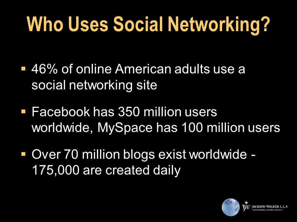 Who Uses Social Networking.