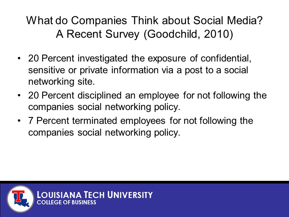 L OUISIANA T ECH U NIVERSITY COLLEGE OF BUSINESS What do Companies Think about Social Media.