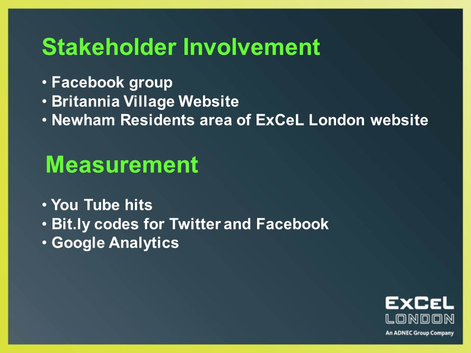 Stakeholder Involvement Facebook group Britannia Village Website Newham Residents area of ExCeL London website Measurement You Tube hits Bit.ly codes