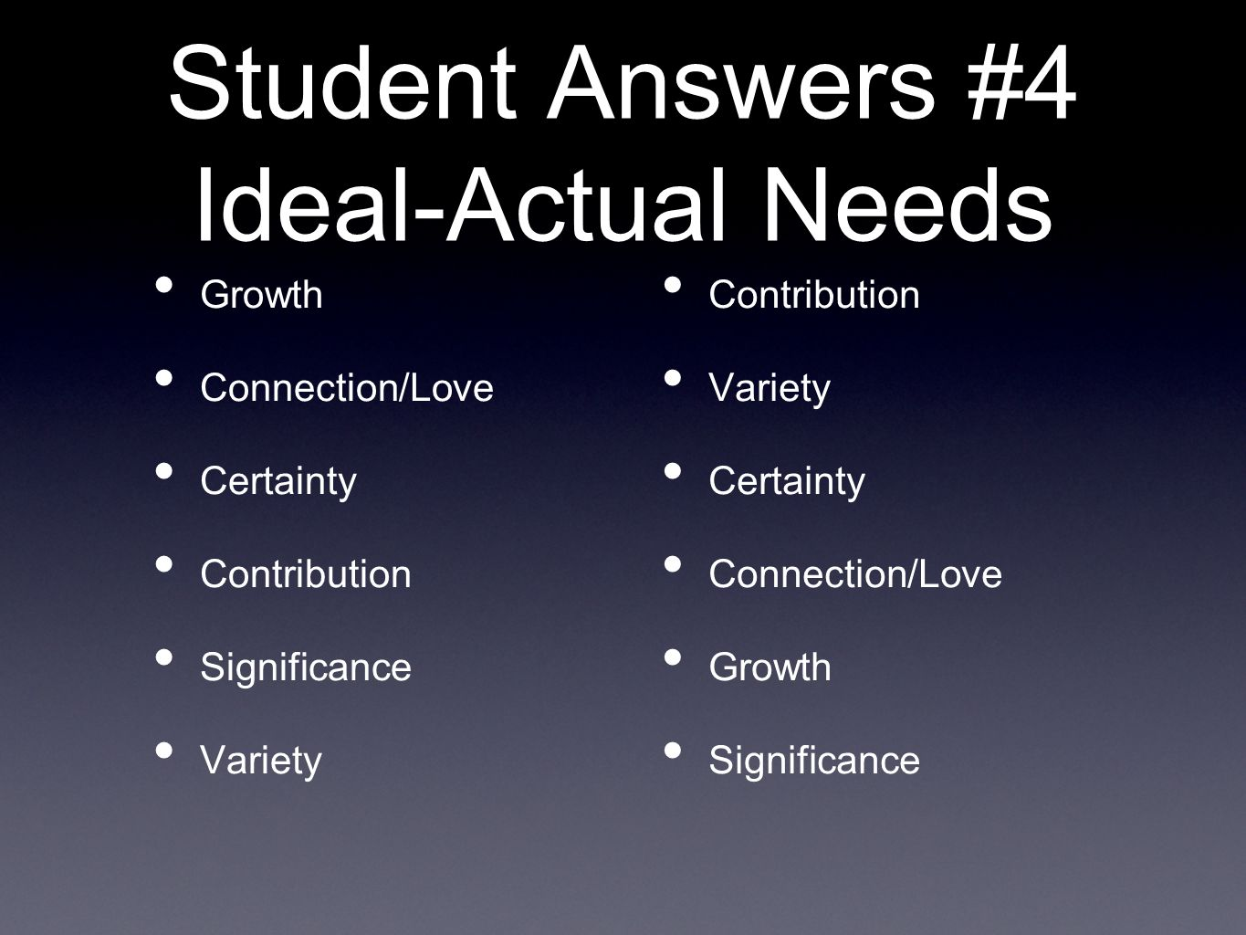 Student Answers #4 Ideal-Actual Needs Growth Connection/Love Certainty Contribution Significance Variety Contribution Variety Certainty Connection/Love Growth Significance