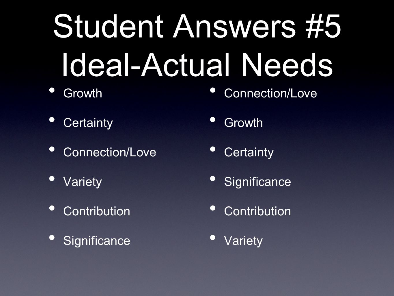 Student Answers #5 Ideal-Actual Needs Growth Certainty Connection/Love Variety Contribution Significance Connection/Love Growth Certainty Significance Contribution Variety
