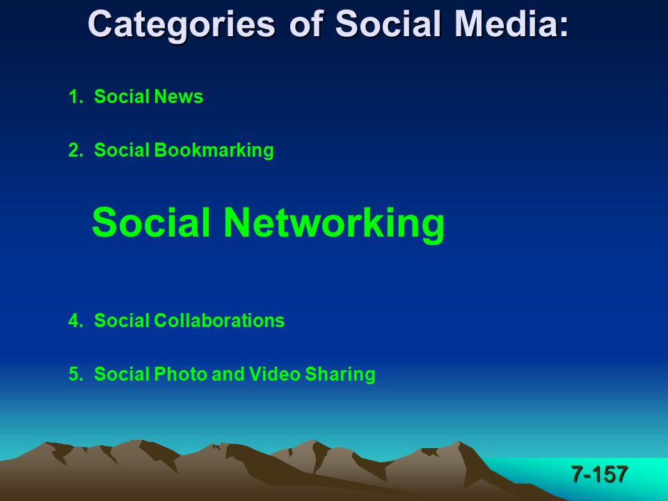 7-157 Categories of Social Media: 1. Social News 2.