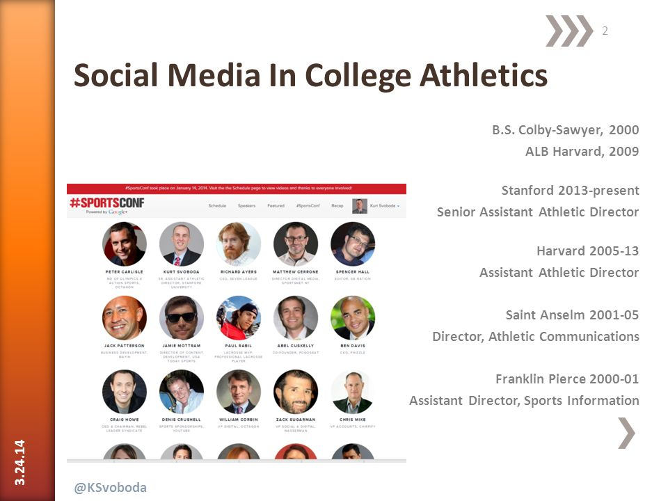 3.24.14 33 @Ksvoboda Strategic Thinking – Customer Data Social Media In College Athletics Google searches for college football occur more frequently in the Midwest and South than in other parts of the United States, on a per capita basis.