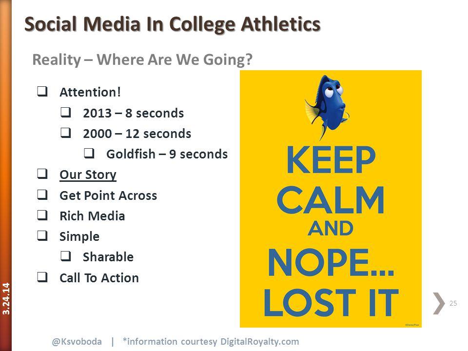 3.24.14 25 @Ksvoboda | *information courtesy DigitalRoyalty.com Reality – Where Are We Going.