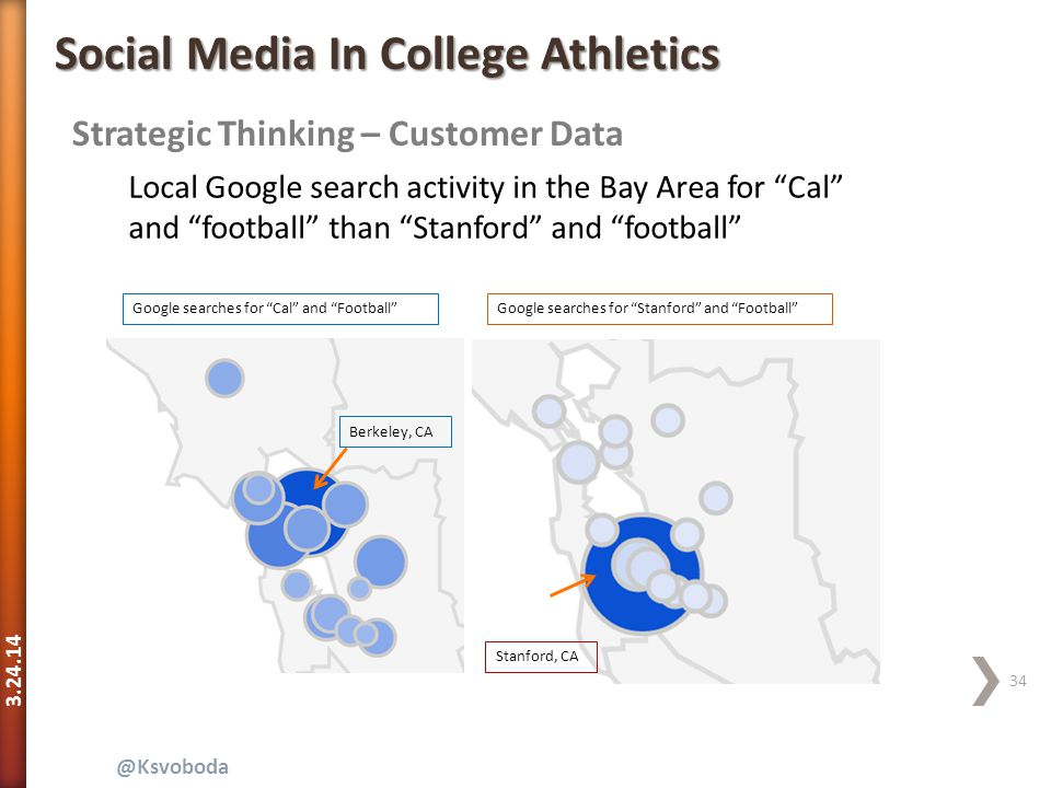 3.24.14 34 @Ksvoboda Strategic Thinking – Customer Data Social Media In College Athletics Local Google search activity in the Bay Area for Cal and football than Stanford and football Google searches for Cal and Football Google searches for Stanford and Football Berkeley, CA Stanford, CA