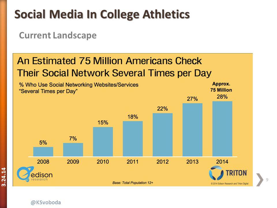 3.24.14 9 @KSvoboda Current Landscape Social Media In College Athletics