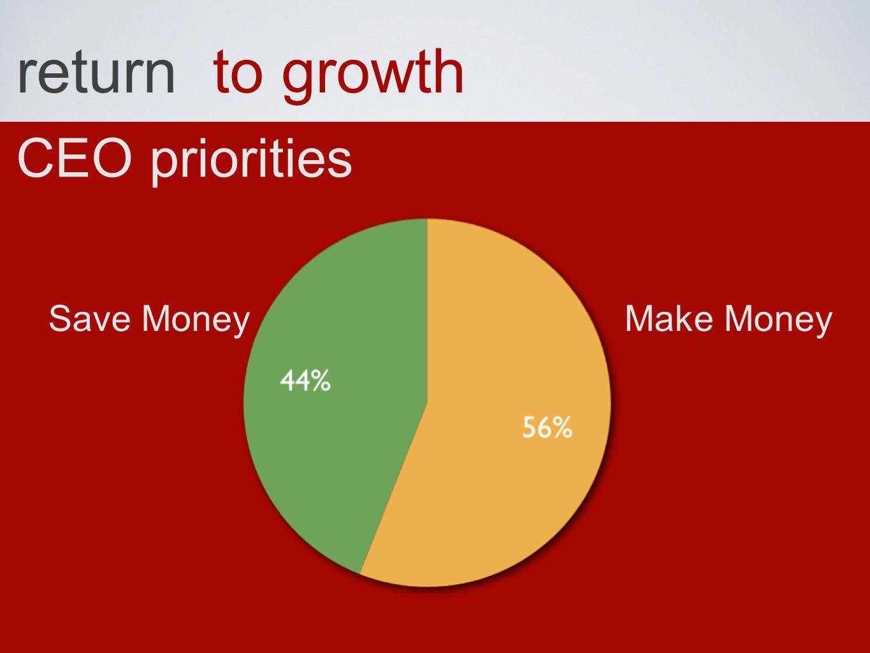 return to growth Make MoneySave Money CEO priorities