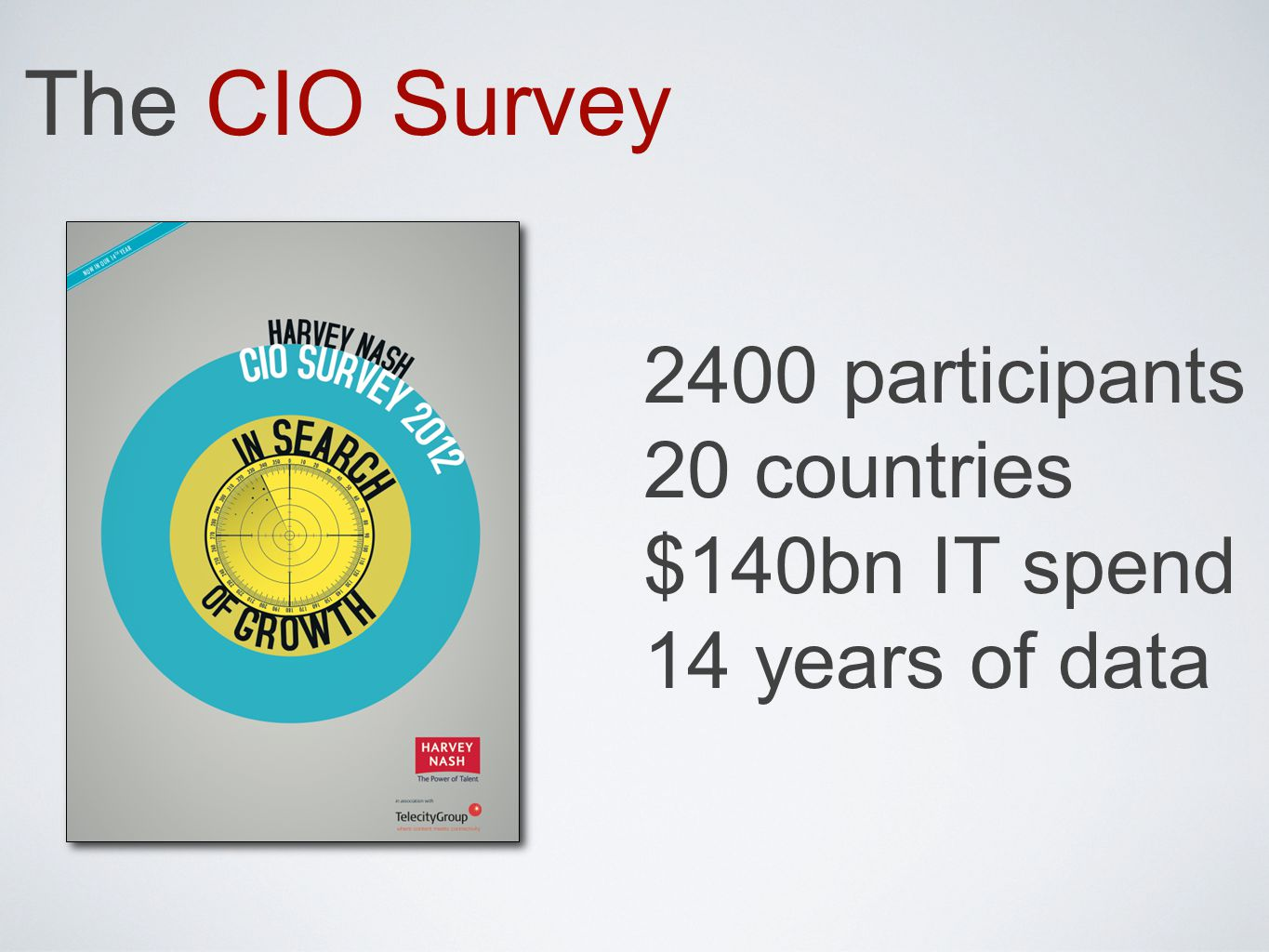 The CIO Survey 2400 participants 20 countries $140bn IT spend 14 years of data