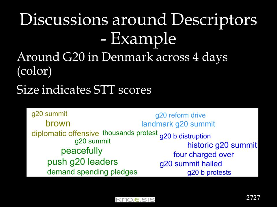 Discussions around Descriptors - Example Around G20 in Denmark across 4 days (color) Size indicates STT scores 2727