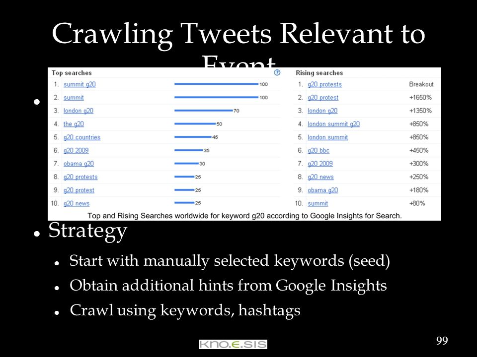 Crawling Tweets Relevant to Event Twitter has no explicit topic categorization Community generated hashtags are the strongest cues Strategy Start with manually selected keywords (seed) Obtain additional hints from Google Insights Crawl using keywords, hashtags 99