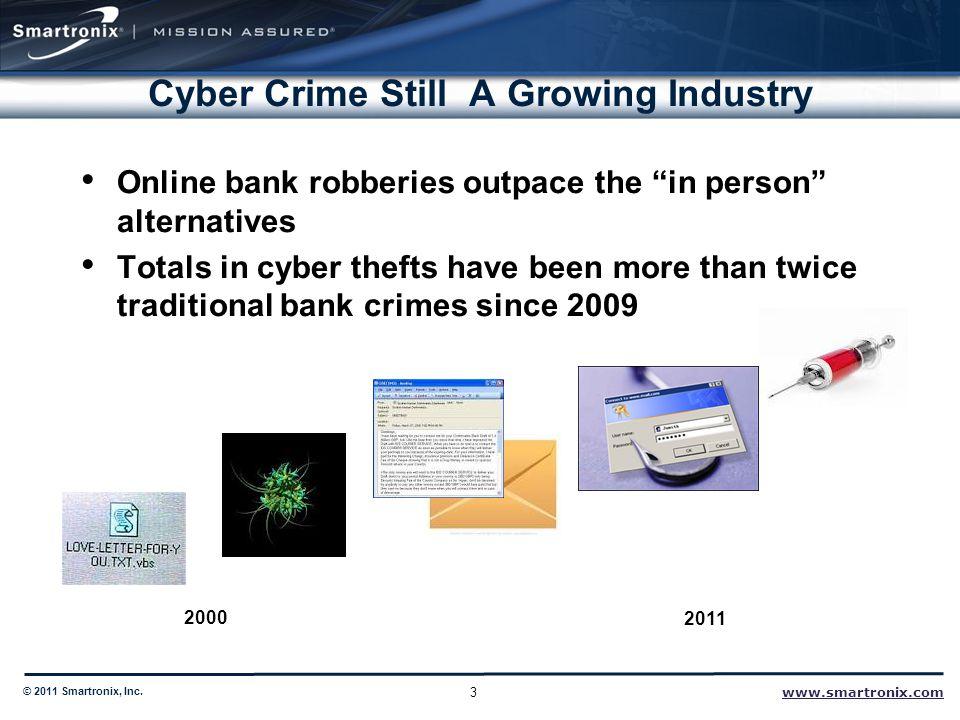 www.smartronix.com © 2011 Smartronix, Inc.