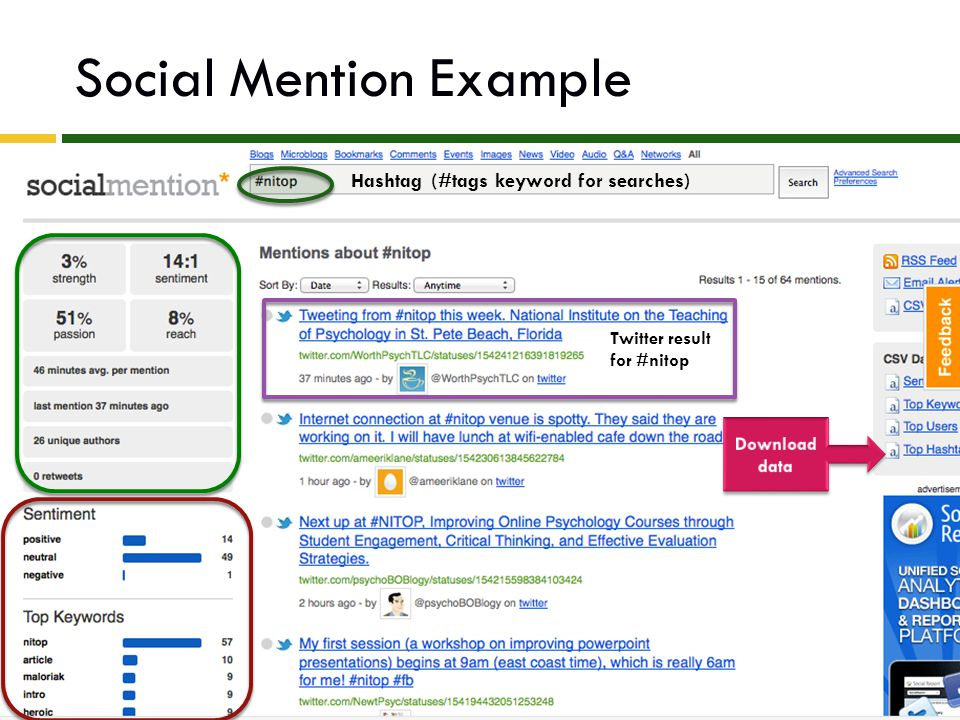 Social Mention Example Hashtag (#tags keyword for searches) Twitter result for #nitop