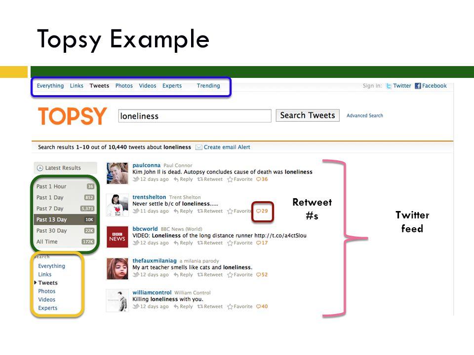 Topsy Example Twitter feed Retweet #s